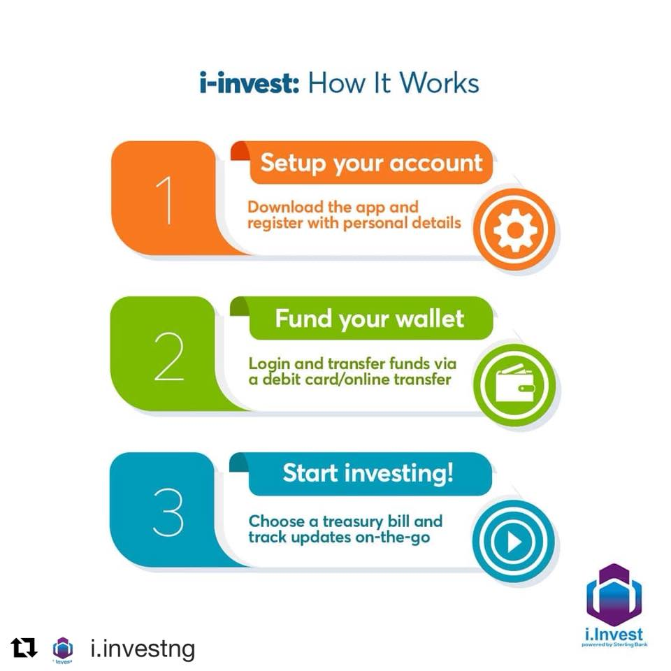I-invest how it works